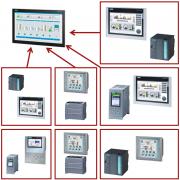 Vernetzte Systeme: Prozesse sichtbar machen