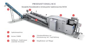 Komplette Produktionslinie mit integrierter Spätzlemaschine RV450